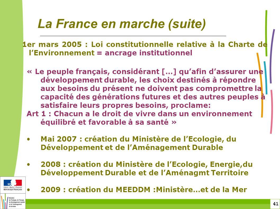 41 La France en marche (suite) 1er mars 2005 : Loi constitutionnelle relative à la Charte de lEnvironnement = ancrage institutionnel « Le peuple franç