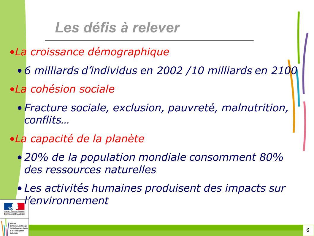 6 6 Les défis à relever La croissance démographique 6 milliards dindividus en 2002 /10 milliards en 2100 La cohésion sociale Fracture sociale, exclusion, pauvreté, malnutrition, conflits… La capacité de la planète 20% de la population mondiale consomment 80% des ressources naturelles Les activités humaines produisent des impacts sur lenvironnement