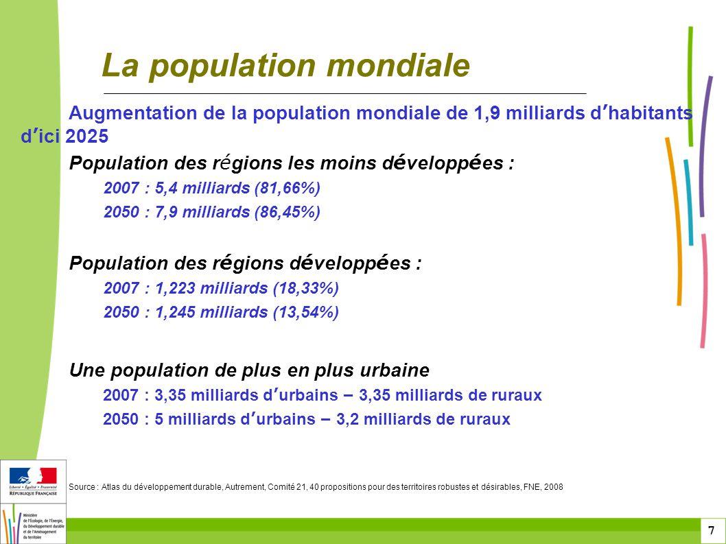 7 7 Augmentation de la population mondiale de 1,9 milliards d habitants d ici 2025 Population des r é gions les moins d é velopp é es : 2007 : 5,4 milliards (81,66%) 2050 : 7,9 milliards (86,45%) Population des r é gions d é velopp é es : 2007 : 1,223 milliards (18,33%) 2050 : 1,245 milliards (13,54%) Une population de plus en plus urbaine 2007 : 3,35 milliards d urbains – 3,35 milliards de ruraux 2050 : 5 milliards d urbains – 3,2 milliards de ruraux Source : Atlas du développement durable, Autrement, Comité 21, 40 propositions pour des territoires robustes et désirables, FNE, 2008 La population mondiale