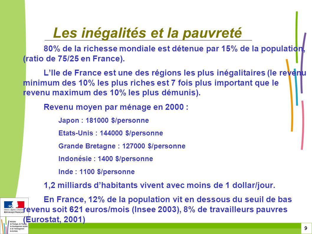 9 9 80% de la richesse mondiale est détenue par 15% de la population, (ratio de 75/25 en France). LIle de France est une des régions les plus inégalit