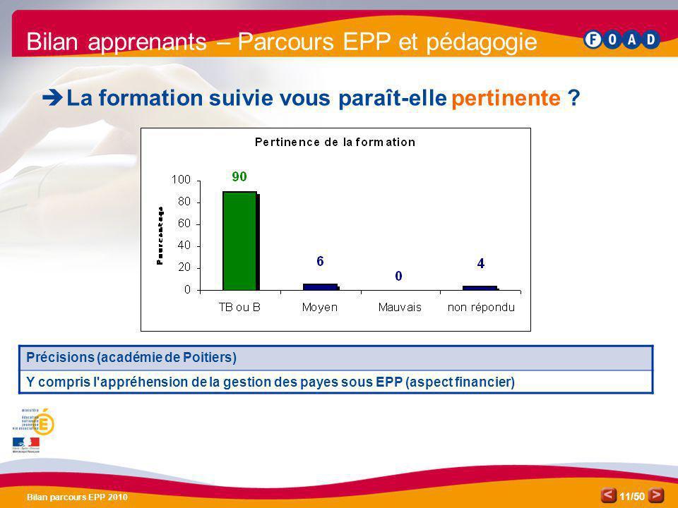/50 Bilan parcours EPP 2010 11 Bilan apprenants – Parcours EPP et pédagogie La formation suivie vous paraît-elle pertinente ? Précisions (académie de