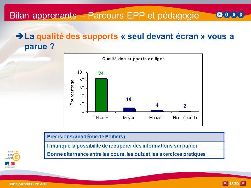 /50 Bilan parcours EPP 2010 13 Bilan apprenants – Parcours EPP et pédagogie La qualité des supports « seul devant écran » vous a parue ? Précisions (a