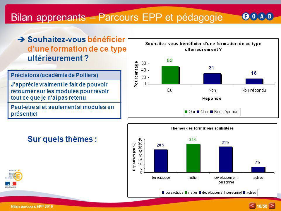 /50 Bilan parcours EPP 2010 18 Bilan apprenants – Parcours EPP et pédagogie Souhaitez-vous bénéficier dune formation de ce type ultérieurement ? Sur q