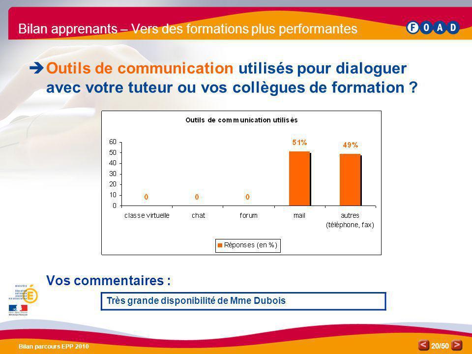 /50 Bilan parcours EPP 2010 20 Bilan apprenants – Vers des formations plus performantes Outils de communication utilisés pour dialoguer avec votre tut