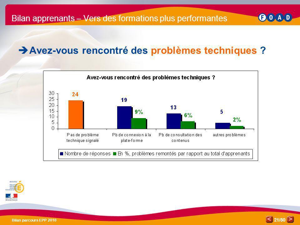 /50 Bilan parcours EPP 2010 21 Bilan apprenants – Vers des formations plus performantes Avez-vous rencontré des problèmes techniques ?