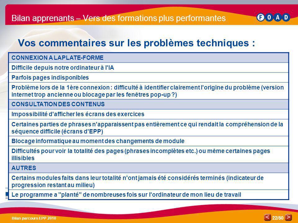 /50 Bilan parcours EPP 2010 22 Bilan apprenants – Vers des formations plus performantes Vos commentaires sur les problèmes techniques : CONNEXION A LA