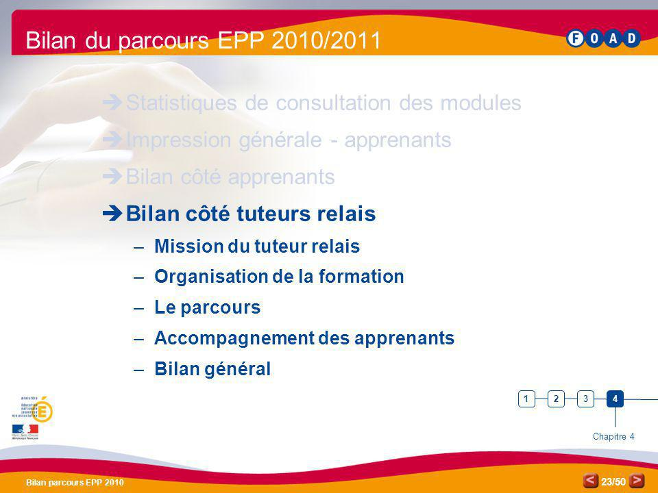 /50 Bilan parcours EPP 2010 23 Bilan du parcours EPP 2010/2011 Statistiques de consultation des modules Impression générale - apprenants Bilan côté ap