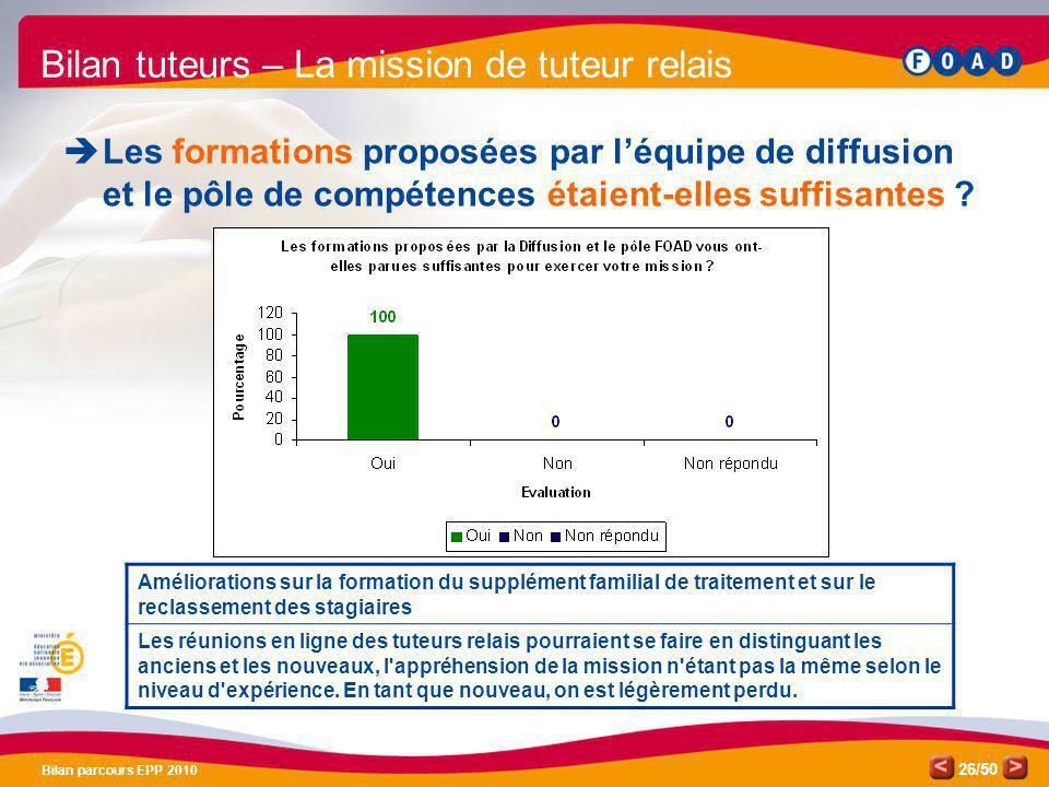 /50 Bilan parcours EPP 2010 26 Bilan tuteurs – La mission de tuteur relais Les formations proposées par léquipe de diffusion et le pôle de compétences