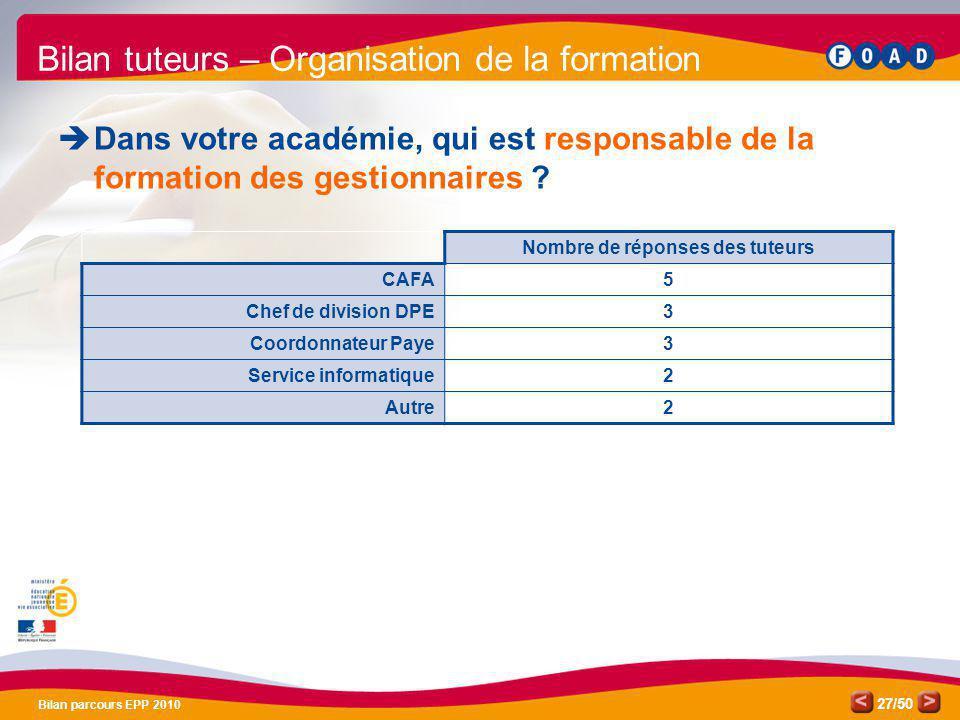 /50 Bilan parcours EPP 2010 27 Bilan tuteurs – Organisation de la formation Dans votre académie, qui est responsable de la formation des gestionnaires
