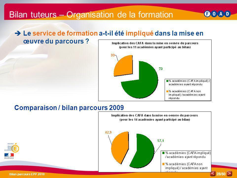 /50 Bilan parcours EPP 2010 28 Bilan tuteurs – Organisation de la formation Le service de formation a-t-il été impliqué dans la mise en œuvre du parco