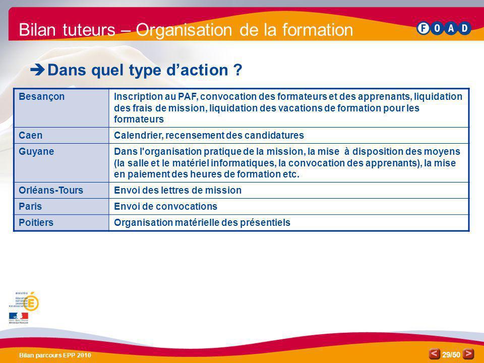 /50 Bilan parcours EPP 2010 29 Bilan tuteurs – Organisation de la formation Dans quel type daction ? BesançonInscription au PAF, convocation des forma