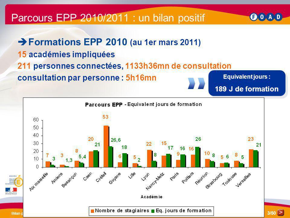/50 Bilan parcours EPP 2010 24 Bilan : évaluation de la formation par les tuteurs relais Nombre dacadémies ayant répondu1173 % Nombre dacadémies ayant mis en place le parcours15