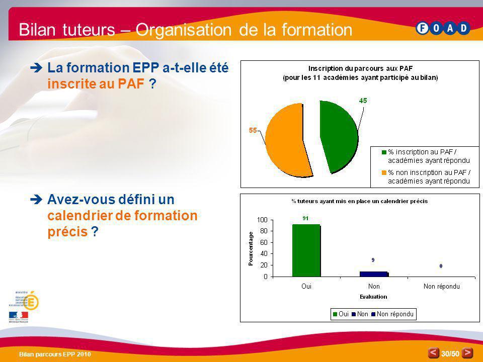 /50 Bilan parcours EPP 2010 30 Bilan tuteurs – Organisation de la formation La formation EPP a-t-elle été inscrite au PAF ? Avez-vous défini un calend