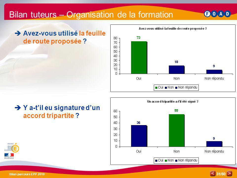 /50 Bilan parcours EPP 2010 31 Bilan tuteurs – Organisation de la formation Avez-vous utilisé la feuille de route proposée ? Y a-til eu signature dun