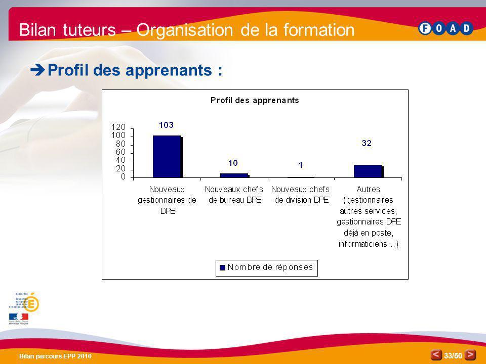 /50 Bilan parcours EPP 2010 33 Bilan tuteurs – Organisation de la formation Profil des apprenants :
