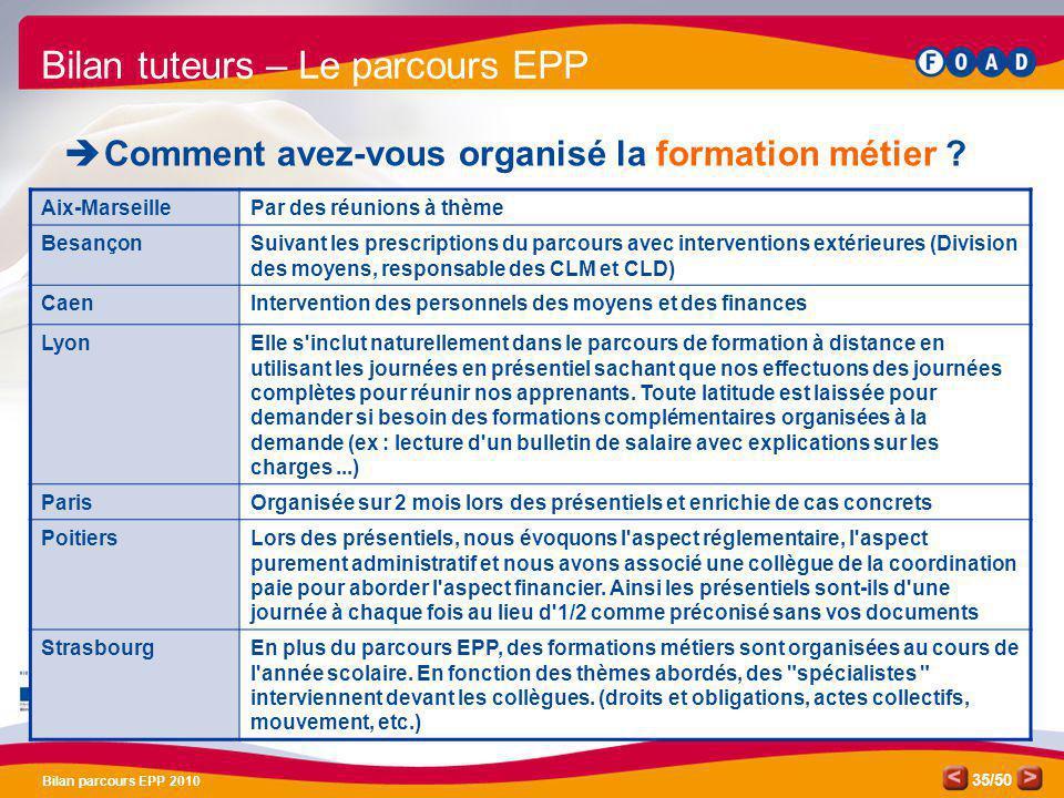 /50 Bilan parcours EPP 2010 35 Bilan tuteurs – Le parcours EPP Comment avez-vous organisé la formation métier ? Aix-MarseillePar des réunions à thème