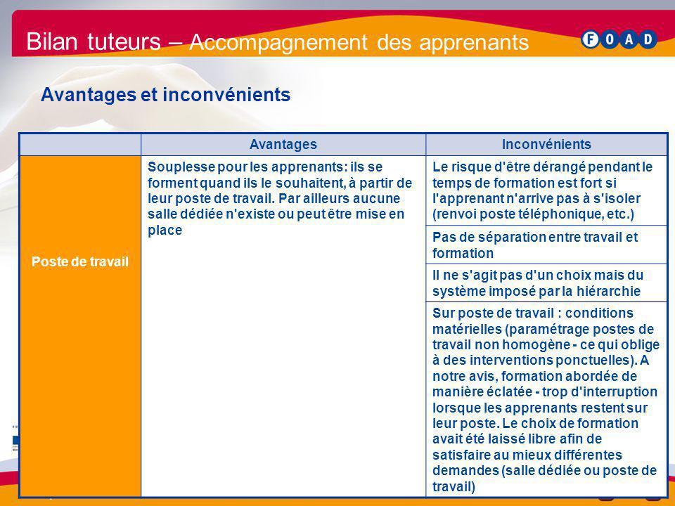 /50 Bilan parcours EPP 2010 39 Bilan tuteurs – Accompagnement des apprenants Avantages et inconvénients AvantagesInconvénients Poste de travail Souple