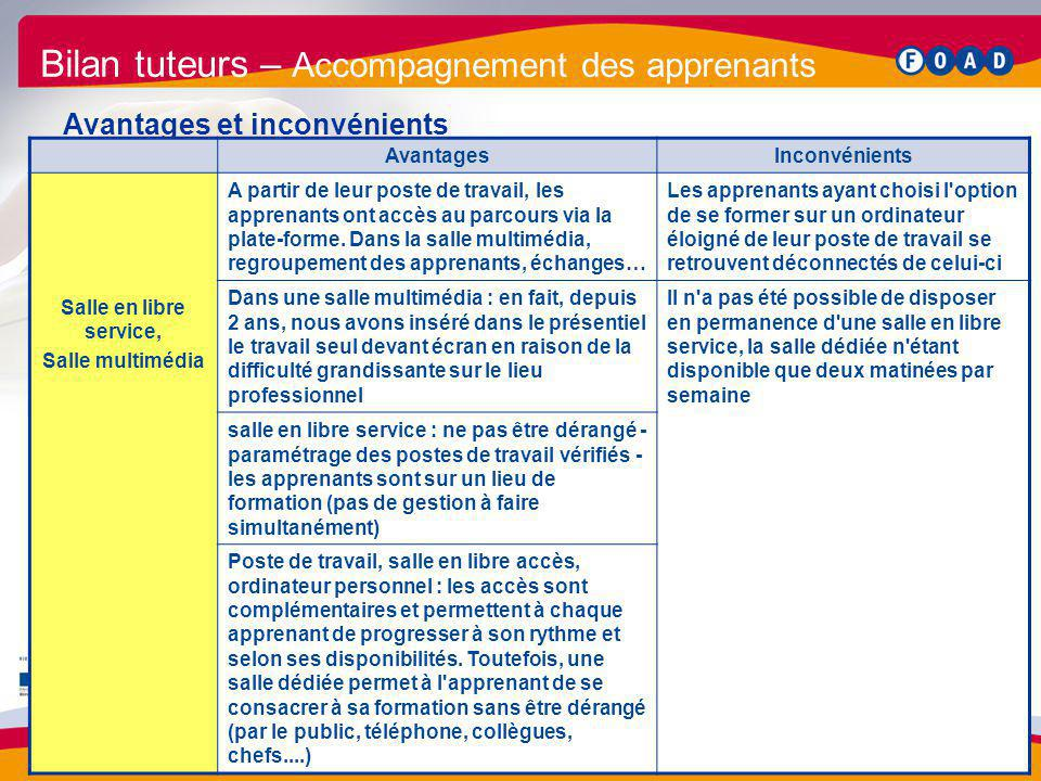 /50 Bilan parcours EPP 2010 40 Bilan tuteurs – Accompagnement des apprenants Avantages et inconvénients AvantagesInconvénients Salle en libre service,