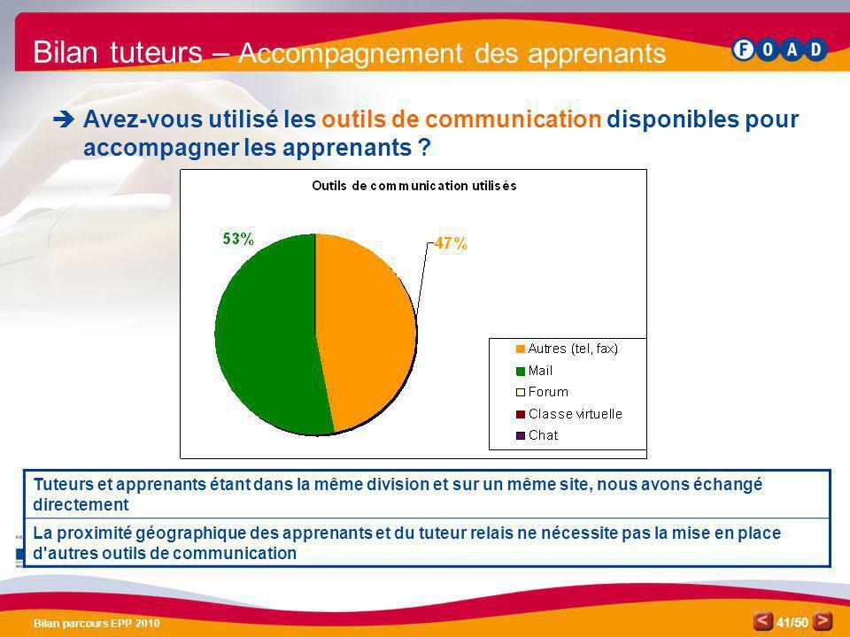 /50 Bilan parcours EPP 2010 41 Bilan tuteurs – Accompagnement des apprenants Avez-vous utilisé les outils de communication disponibles pour accompagne