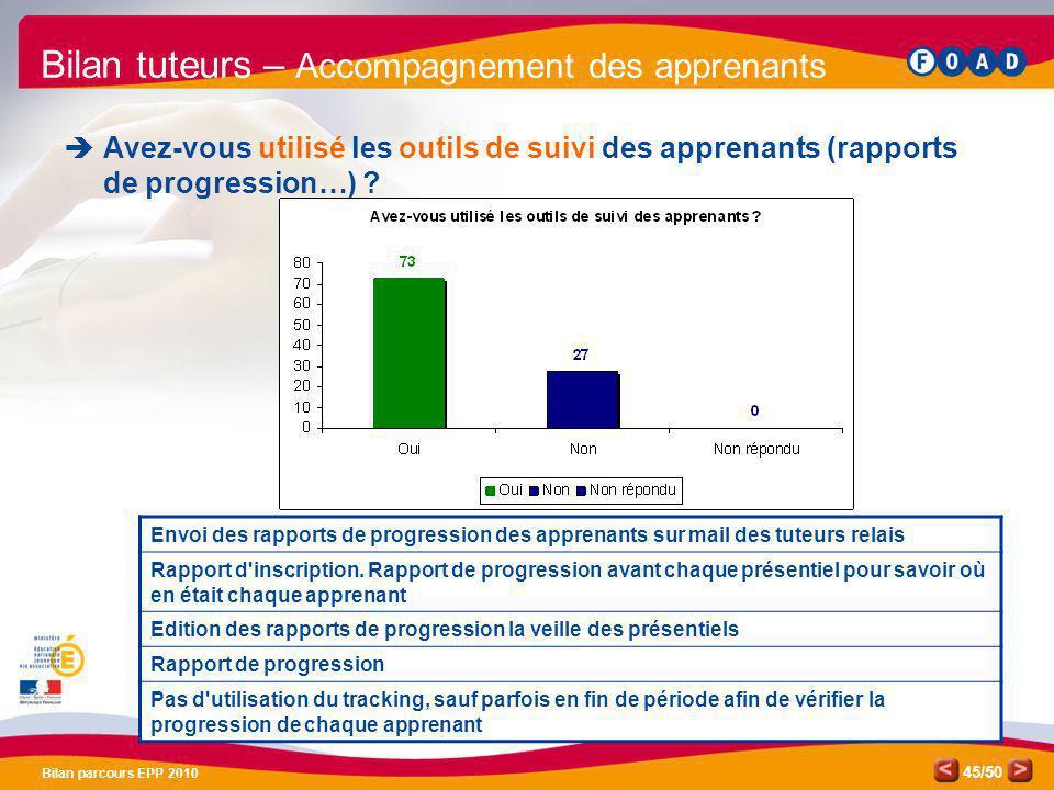 /50 Bilan parcours EPP 2010 45 Bilan tuteurs – Accompagnement des apprenants Avez-vous utilisé les outils de suivi des apprenants (rapports de progres
