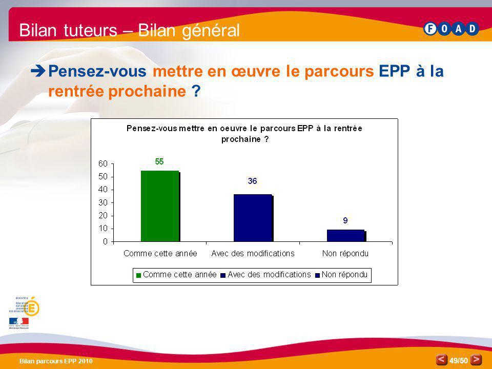 /50 Bilan parcours EPP 2010 49 Bilan tuteurs – Bilan général Pensez-vous mettre en œuvre le parcours EPP à la rentrée prochaine ?