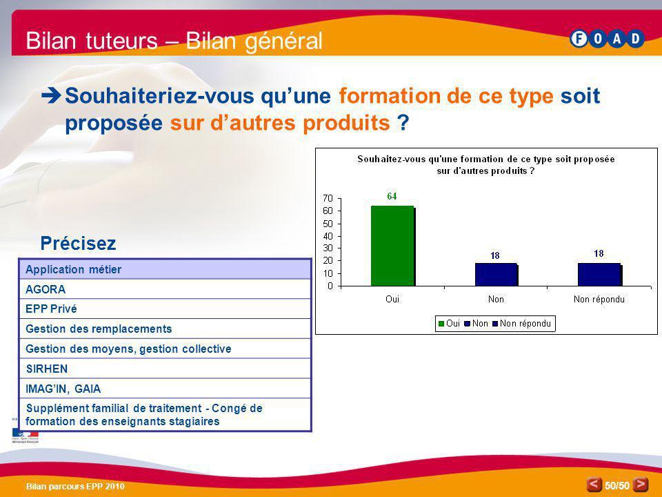 /50 Bilan parcours EPP 2010 50 Bilan tuteurs – Bilan général Souhaiteriez-vous quune formation de ce type soit proposée sur dautres produits ? Précise