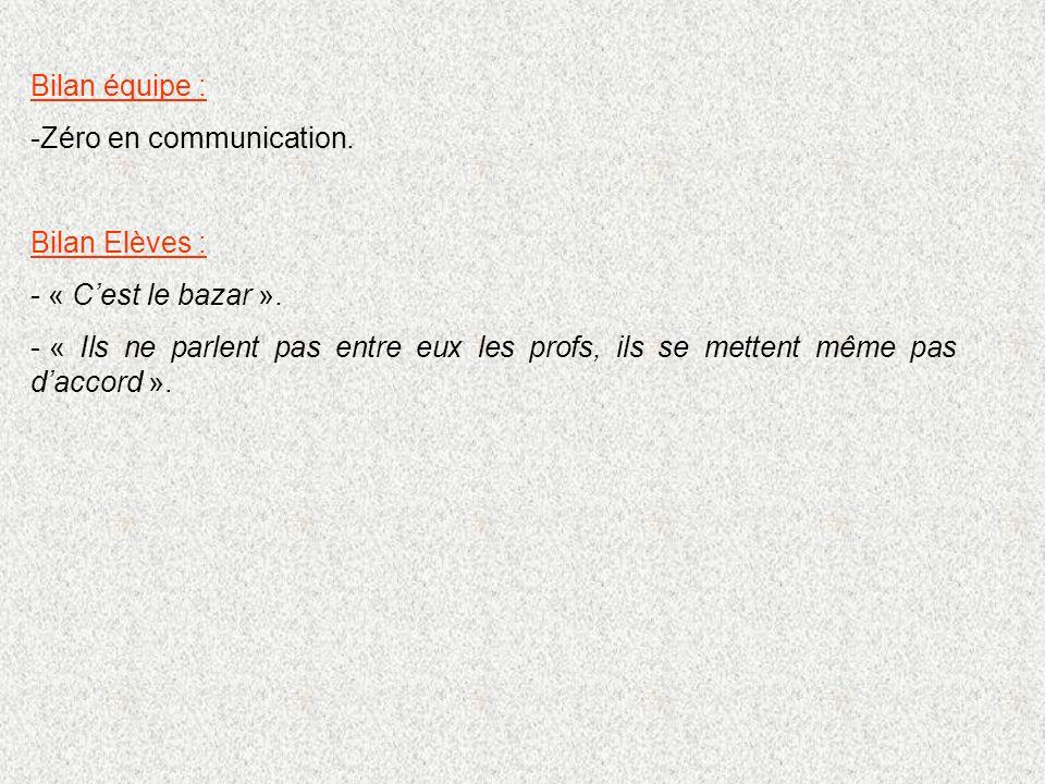 Bilan équipe : -Zéro en communication. Bilan Elèves : - « Cest le bazar ». - « Ils ne parlent pas entre eux les profs, ils se mettent même pas daccord