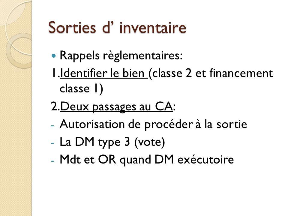 Sorties d inventaire Rappels règlementaires: 1.Identifier le bien (classe 2 et financement classe 1) 2.Deux passages au CA: - Autorisation de procéder