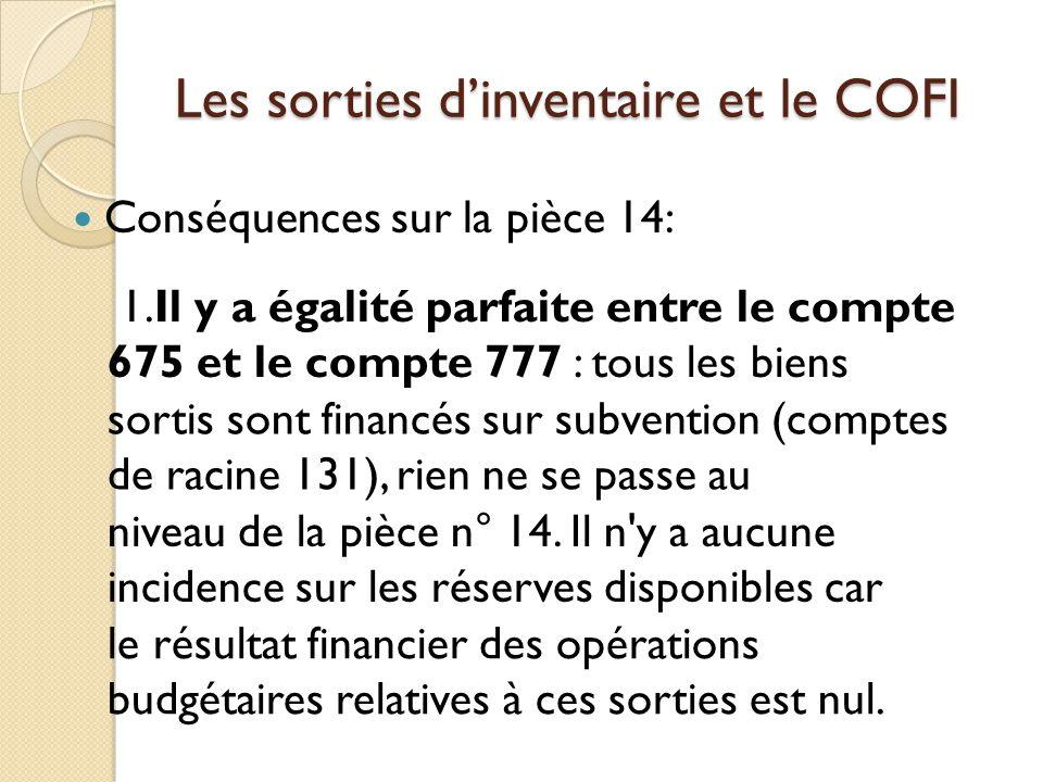 Les sorties dinventaire et le COFI Conséquences sur la pièce 14: 1.Il y a égalité parfaite entre le compte 675 et le compte 777 : tous les biens sorti