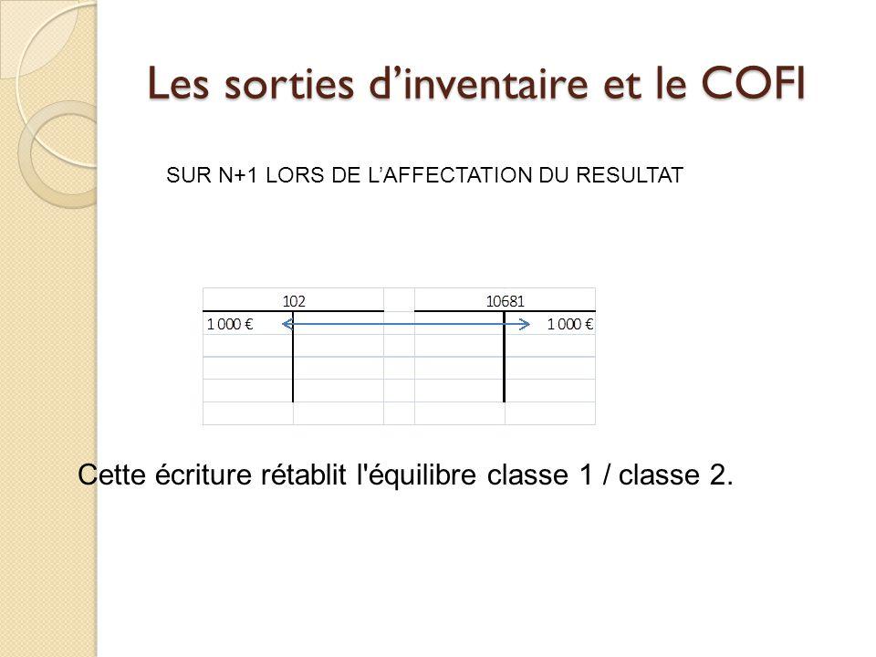 Les sorties dinventaire et le COFI Cette écriture rétablit l'équilibre classe 1 / classe 2. SUR N+1 LORS DE LAFFECTATION DU RESULTAT