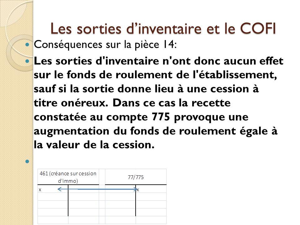 Les sorties dinventaire et le COFI Conséquences sur la pièce 14: Les sorties d'inventaire n'ont donc aucun effet sur le fonds de roulement de l'établi