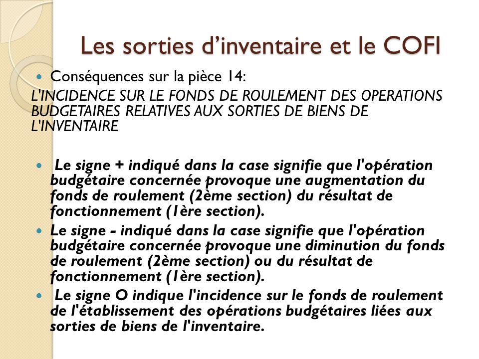 Les sorties dinventaire et le COFI Conséquences sur la pièce 14: L'INCIDENCE SUR LE FONDS DE ROULEMENT DES OPERATIONS BUDGETAIRES RELATIVES AUX SORTIE