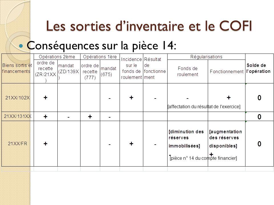 Les sorties dinventaire et le COFI Conséquences sur la pièce 14: [pièce n° 14 du compte financier] [affectation du résultat de l'exercice]