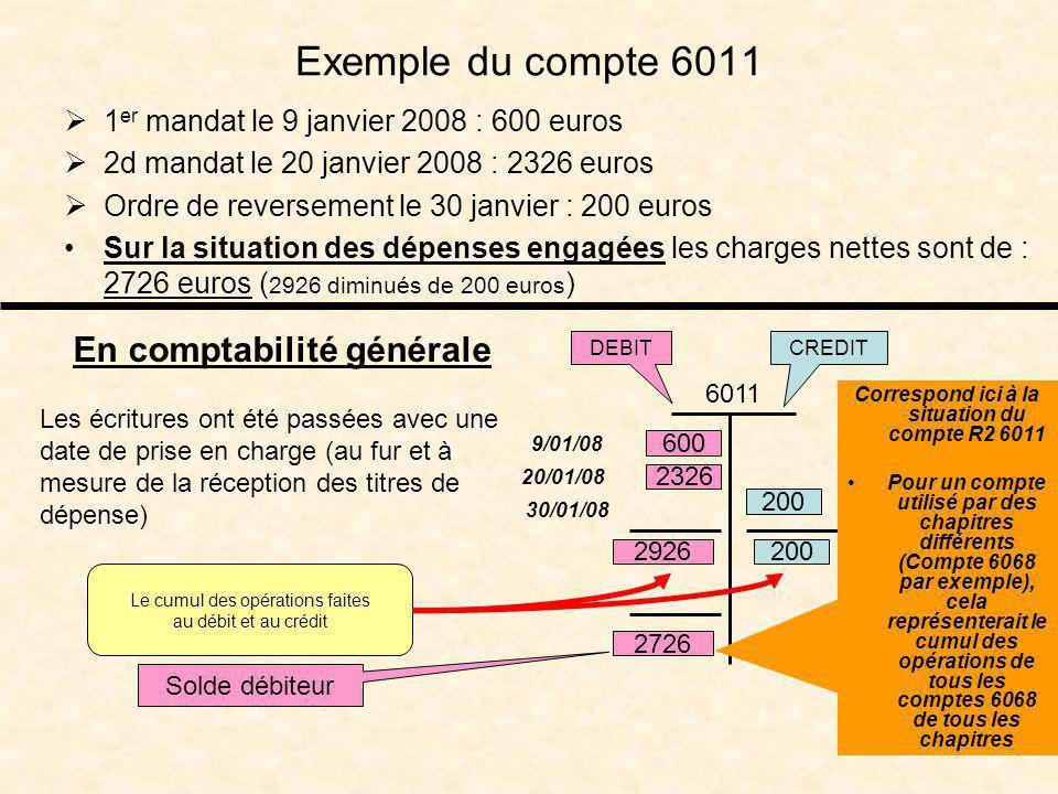 Exemple du compte 6011 1 er mandat le 9 janvier 2008 : 600 euros 2d mandat le 20 janvier 2008 : 2326 euros Ordre de reversement le 30 janvier : 200 eu