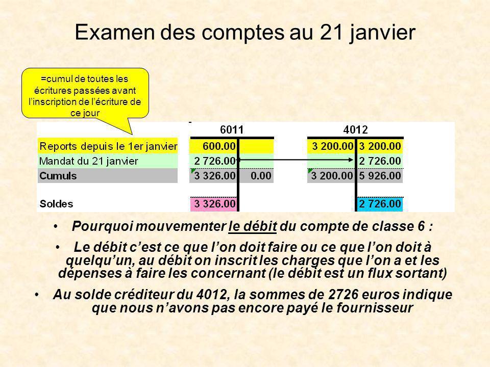 Examen des comptes au 21 janvier =cumul de toutes les écritures passées avant linscription de lécriture de ce jour Pourquoi mouvementer le débit du co