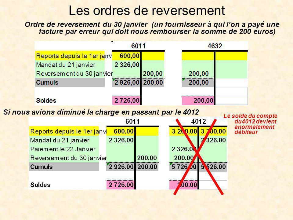 Les ordres de reversement Ordre de reversement du 30 janvier (un fournisseur à qui lon a payé une facture par erreur qui doit nous rembourser la somme