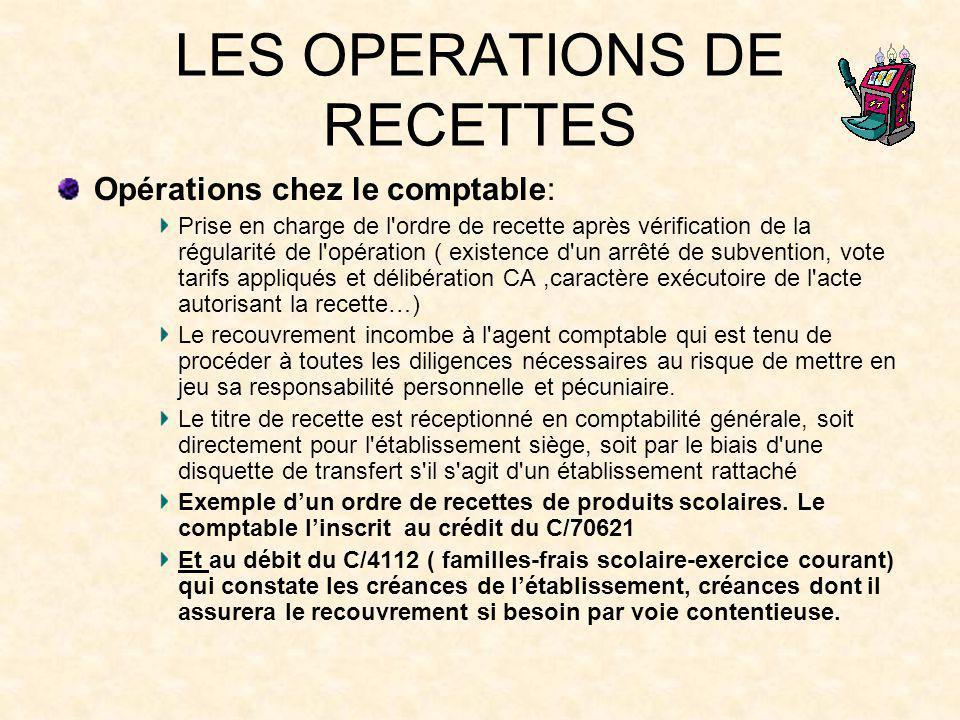 Opérations chez le comptable: Prise en charge de l'ordre de recette après vérification de la régularité de l'opération ( existence d'un arrêté de subv