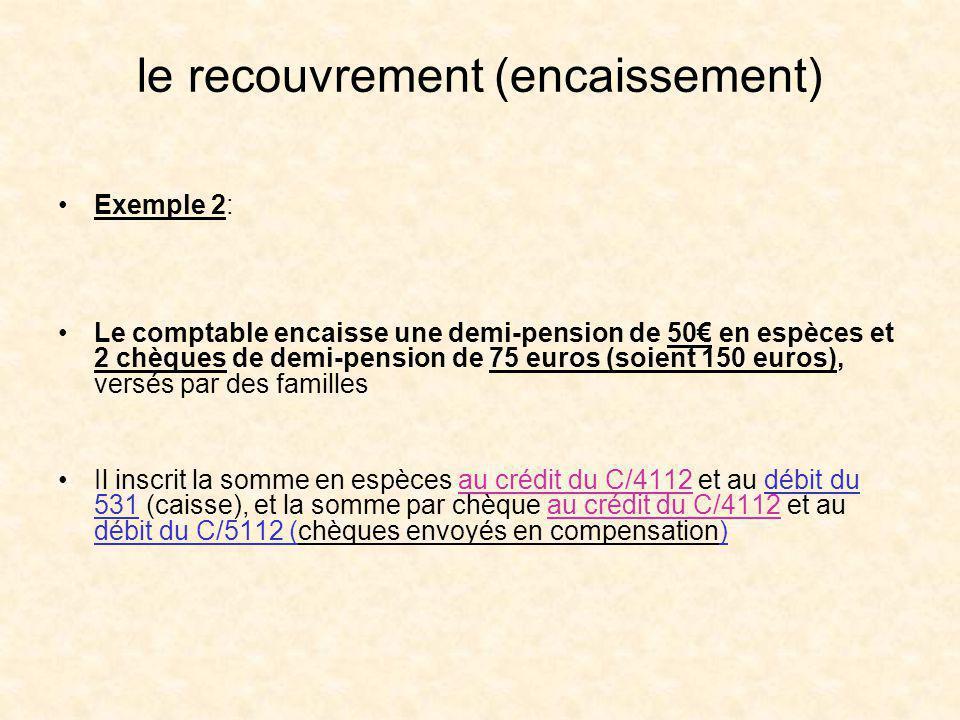 le recouvrement (encaissement) Exemple 2: Le comptable encaisse une demi-pension de 50 en espèces et 2 chèques de demi-pension de 75 euros (soient 150