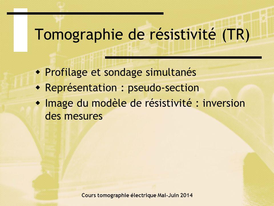Profilage ou trainé électrique Cours tomographie électrique Mai-Juin 2014