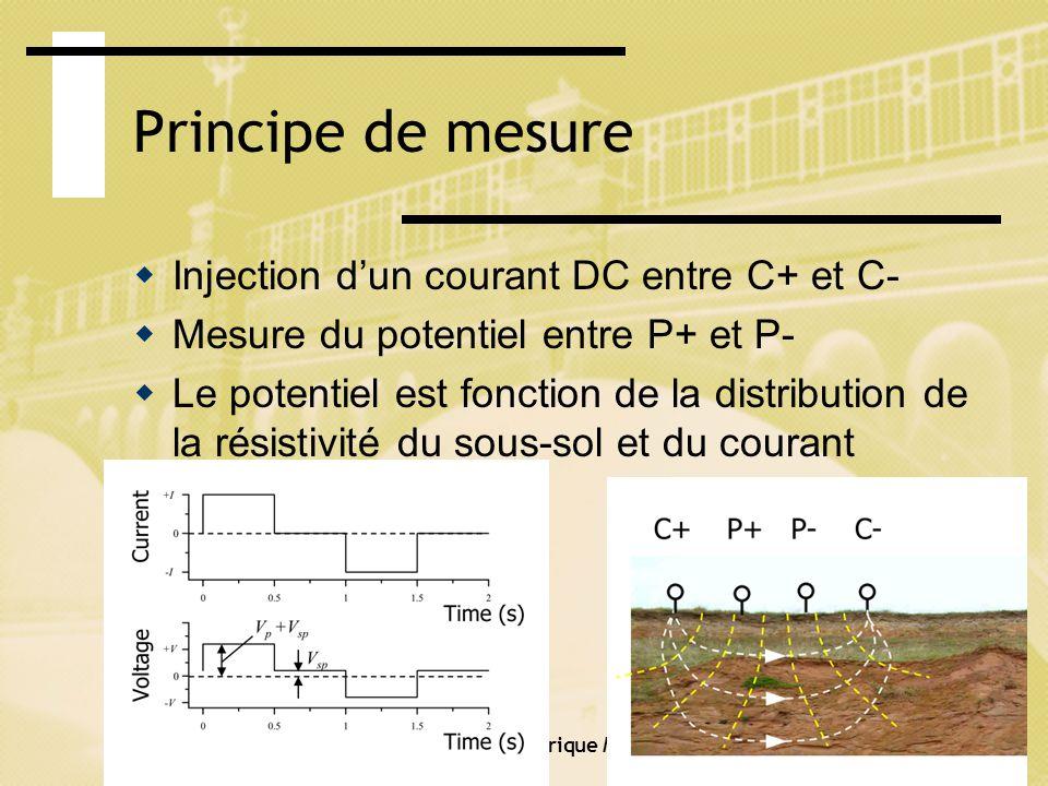 Principe de mesures: dispositifs Cours tomographie électrique Mai-Juin 2014