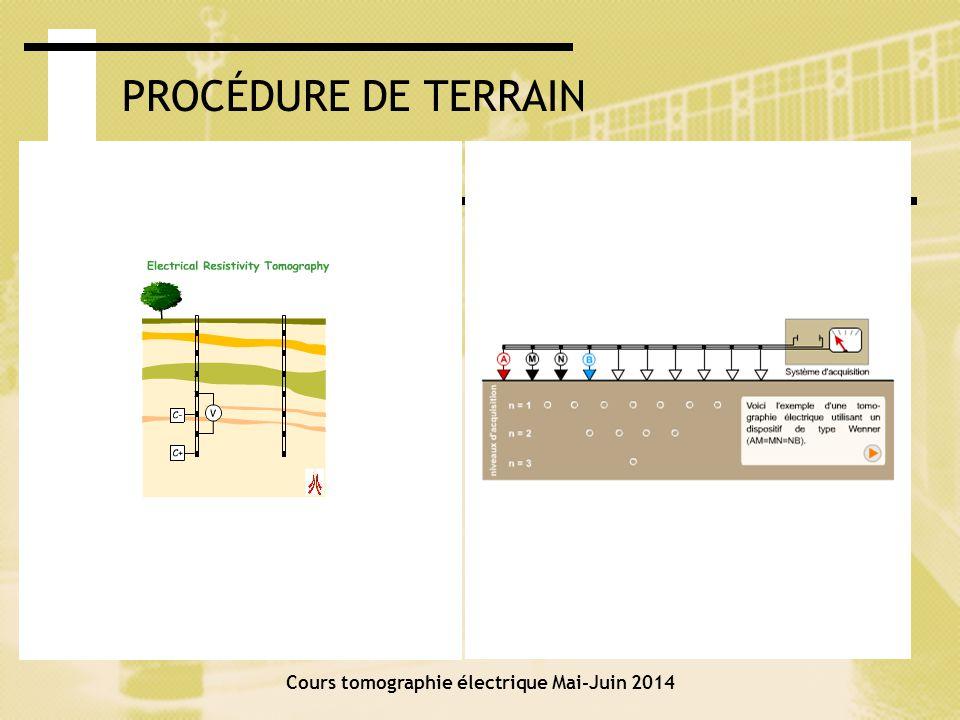 Cours tomographie électrique Mai-Juin 2014 PROCÉDURE DE TERRAIN