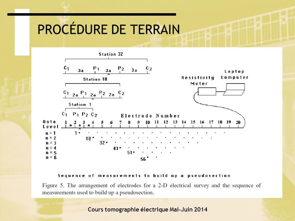 Cours tomographie électrique Mai-Juin 2014 PROCÉDURE DE TERRAIN: ROLL-ALONG