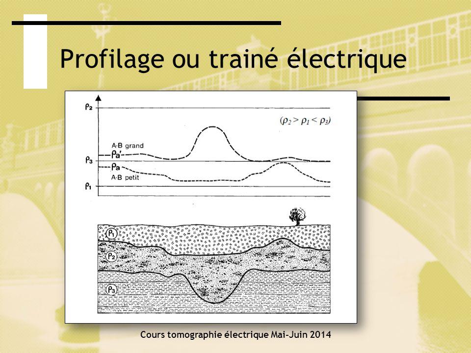 Profilage Cours tomographie électrique Mai-Juin 2014