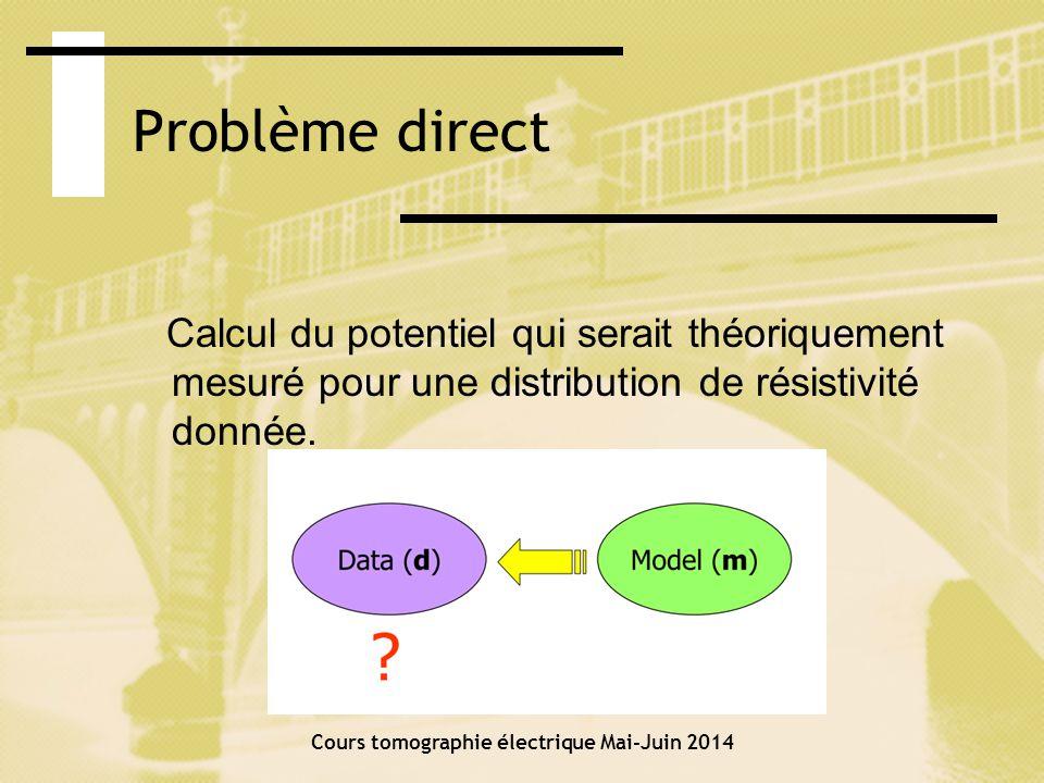 Problème inverse Estimer la distribution de résistivité qui correspondrait aux données de potentiel mesurée.