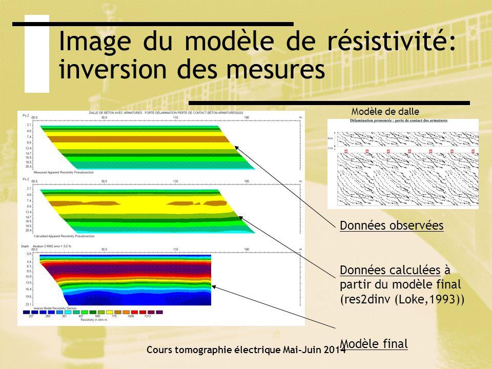 Image du modèle de résistivité: inversion des mesures Cours tomographie électrique Mai-Juin 2014