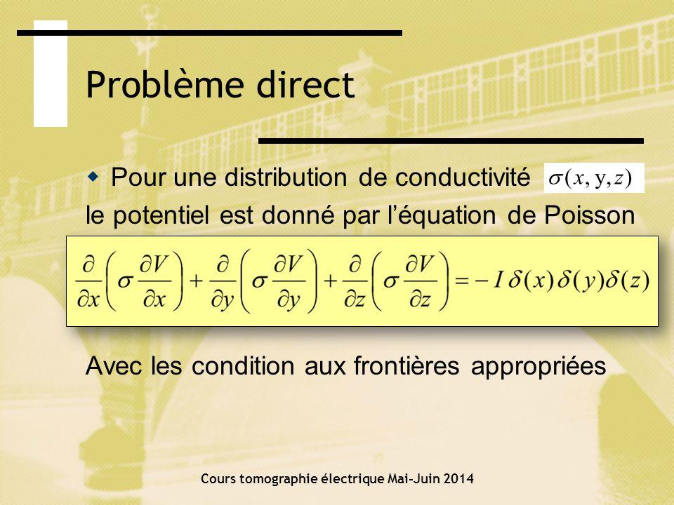 Problème direct Dans un cas 2.5-D (corps 2-D, source 3-D), léquation de Poisson est donnée par : Cours tomographie électrique Mai-Juin 2014