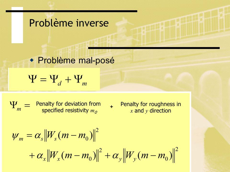 Problème inverse La solution est donnée par lequation de réccurence Cours tomographie électrique Mai-Juin 2014