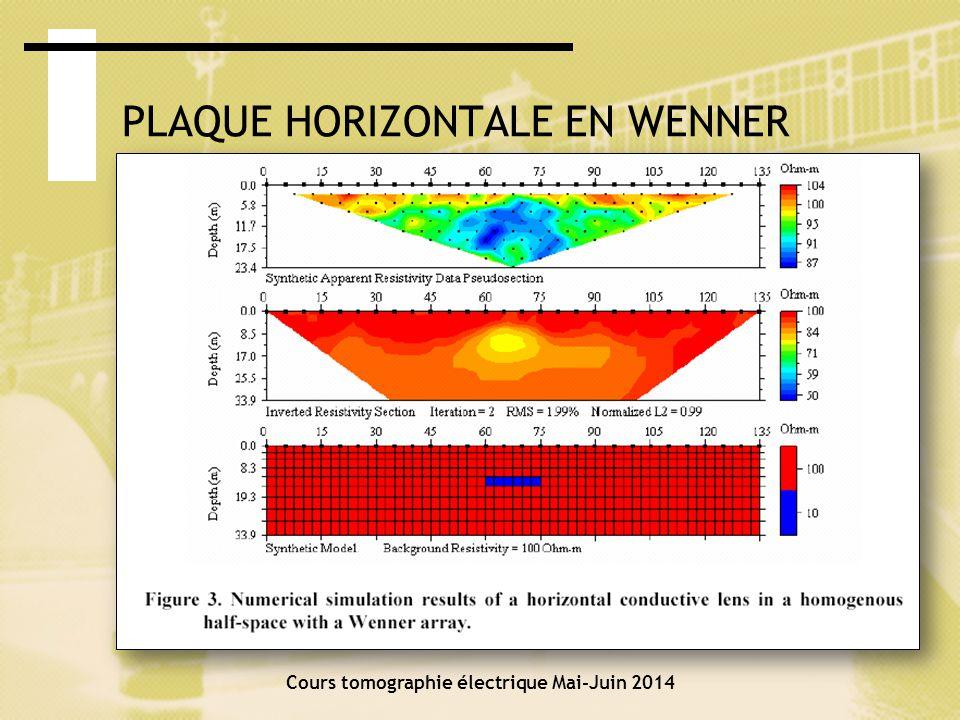 Cours tomographie électrique Mai-Juin 2014 DYKE EN DIPÔLE-DIPÔLE