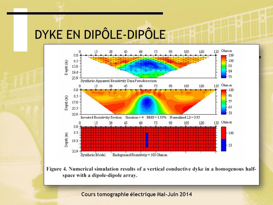 Cours tomographie électrique Mai-Juin 2014 DYKE EN SCHLUMBERGER
