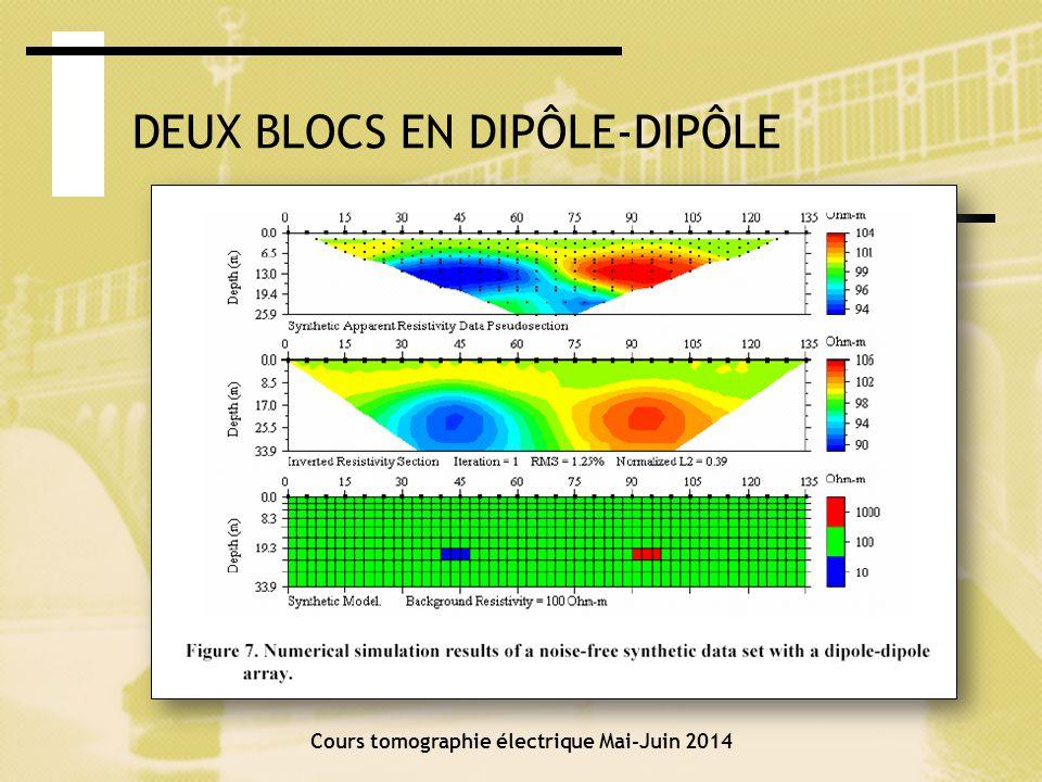 Cours tomographie électrique Mai-Juin 2014 CONTACT